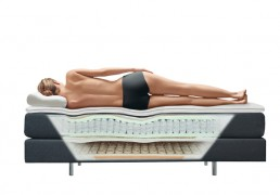 Intertras matras 7-comfortzone pocketvering